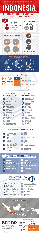 Digital-publishing-2013-by-SCOOP[1]