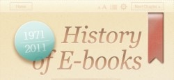 history_of_ebooks
