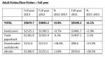 aap year end statshot 2013 adult